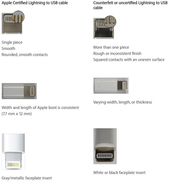 Apple lightning cable vs fake lighting cable