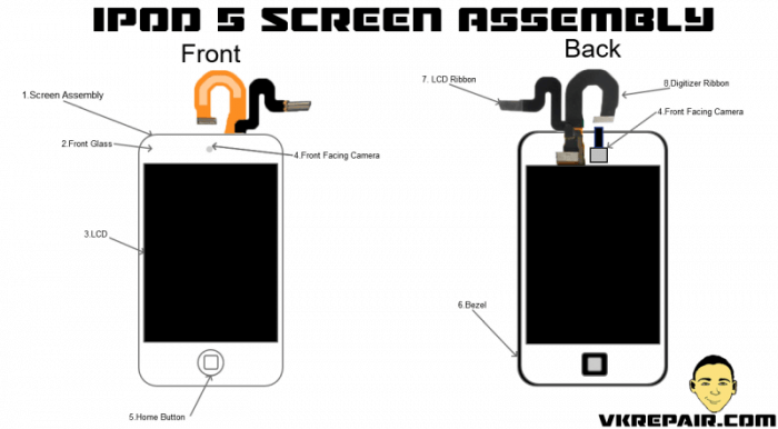 iPod 5 screen assembly diagram