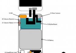 iPod 5g part diagram