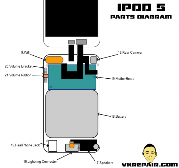 iPod 5g part diagram