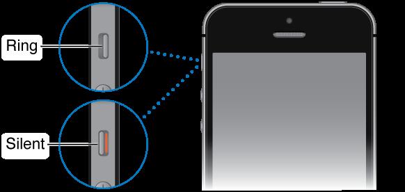 iPhone désactive le mode silencieux